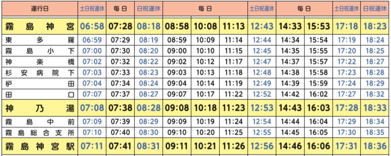 霧島神宮駅行きバスの時刻表