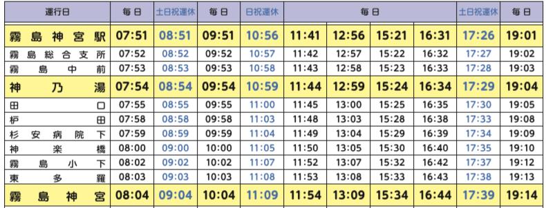 霧島神宮行きバスの時刻表